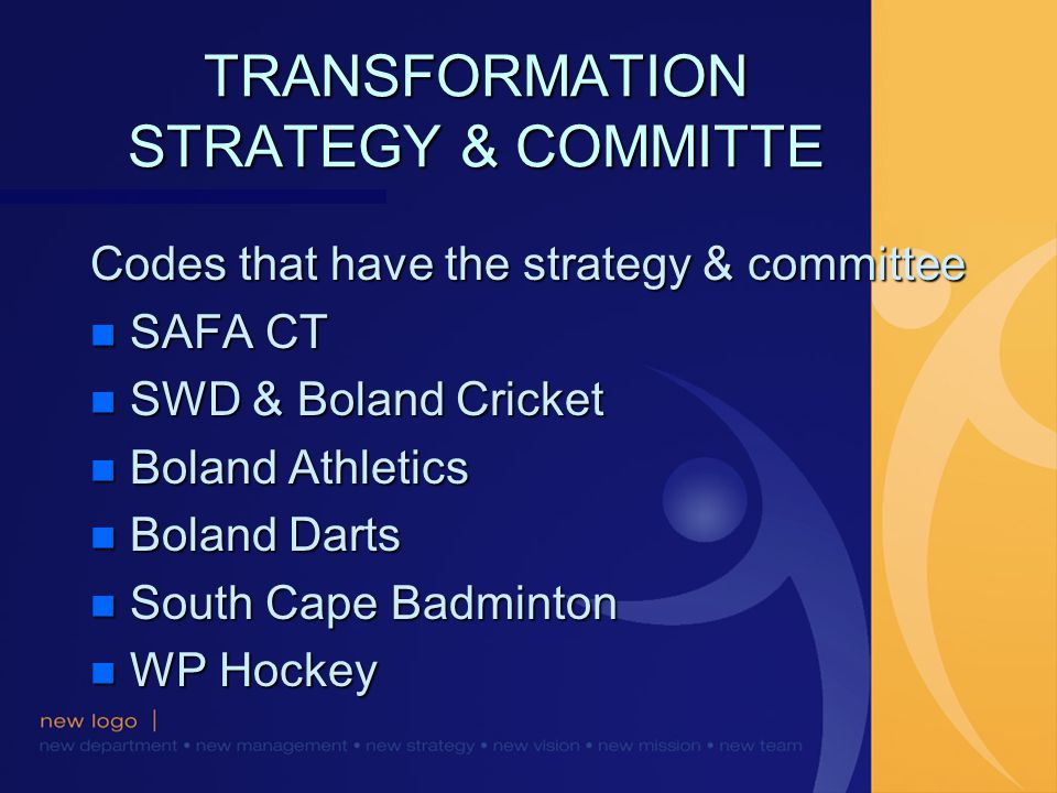 TRANSFORMATION STRATEGY & COMMITTE Codes that have the strategy & committee n SAFA CT n SWD & Boland Cricket n Boland Athletics n Boland Darts n South Cape Badminton n WP Hockey