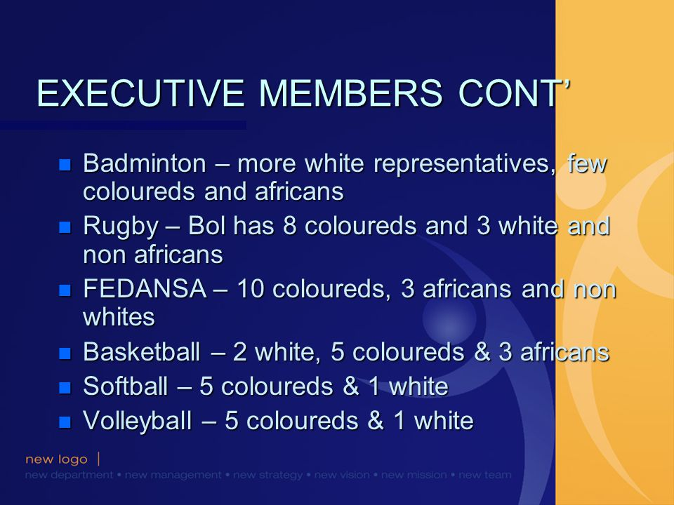 EXECUTIVE MEMBERS CONT n Badminton – more white representatives, few coloureds and africans n Rugby – Bol has 8 coloureds and 3 white and non africans n FEDANSA – 10 coloureds, 3 africans and non whites n Basketball – 2 white, 5 coloureds & 3 africans n Softball – 5 coloureds & 1 white n Volleyball – 5 coloureds & 1 white