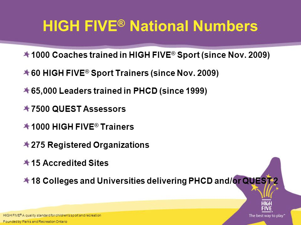 HIGH FIVE ® A quality standard for childrens sport and recreation Founded by Parks and Recreation Ontario HIGH FIVE ® National Numbers 1000 Coaches trained in HIGH FIVE ® Sport (since Nov.