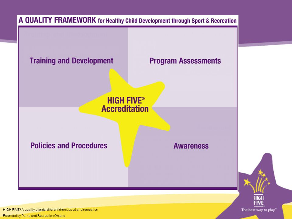 HIGH FIVE ® A quality standard for childrens sport and recreation Founded by Parks and Recreation Ontario HIGH FIVE ® Principles & Design Guidelines A Caring AdultFriendsPlay Mastery Participation Developmentally Appropriate Safe Welcoming of Diversity & Uniqueness