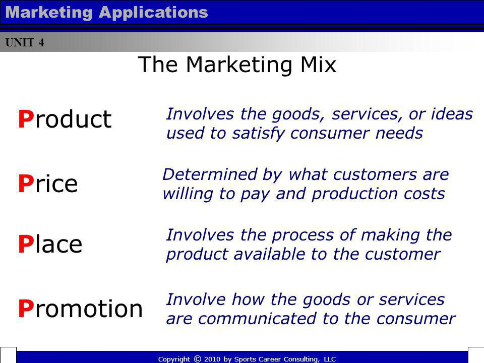 UNIT 4 Marketing Applications Product Price Place Promotion The Marketing Mix Involves the goods, services, or ideas used to satisfy consumer needs De