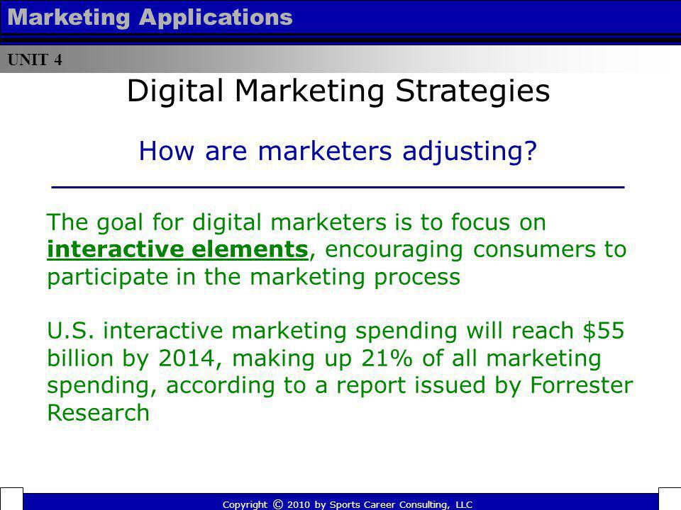 UNIT 4 Marketing Applications The goal for digital marketers is to focus on interactive elements, encouraging consumers to participate in the marketin