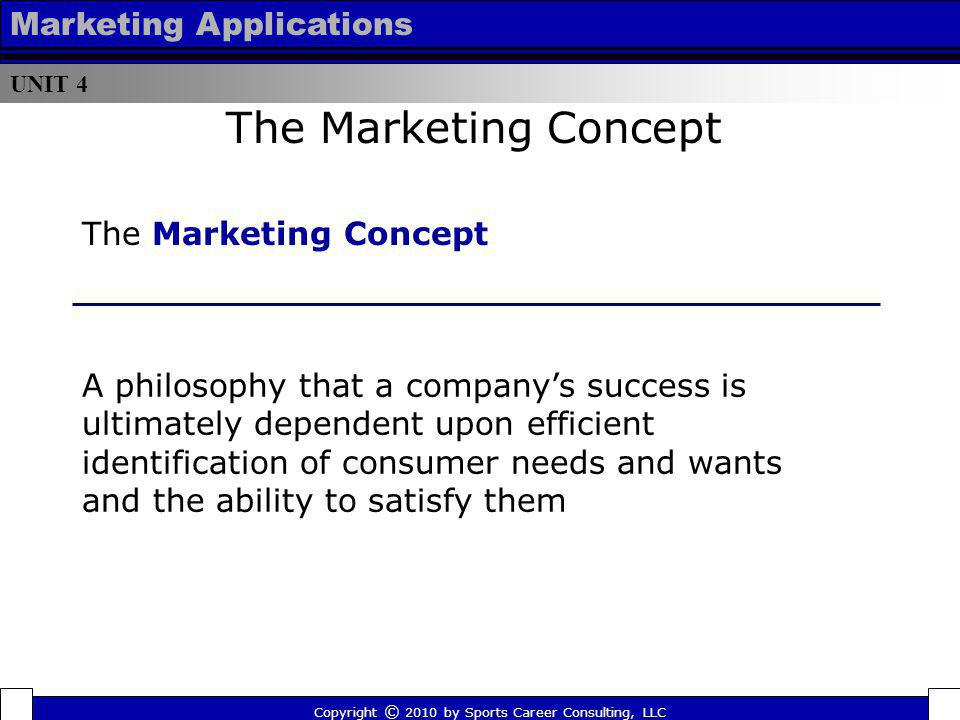 UNIT 4 Marketing Applications Comfort level with the representative that will be handling the account Making sure all written copy is customer centered Selection of an agency that views itself as a partner of the organization Additional Considerations Copyright © 2010 by Sports Career Consulting, LLC