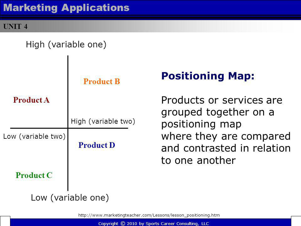 UNIT 4 Marketing Applications High (variable one) Low (variable one) Low (variable two) High (variable two) Product A Product B Product C Product D ht