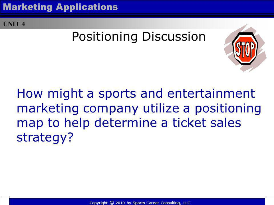 UNIT 4 Marketing Applications Copyright © 2010 by Sports Career Consulting, LLC How might a sports and entertainment marketing company utilize a posit