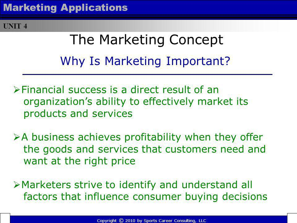 UNIT 4 Marketing Applications Blank Slide Available for Teacher Edits Copyright © 2010 by Sports Career Consulting, LLC
