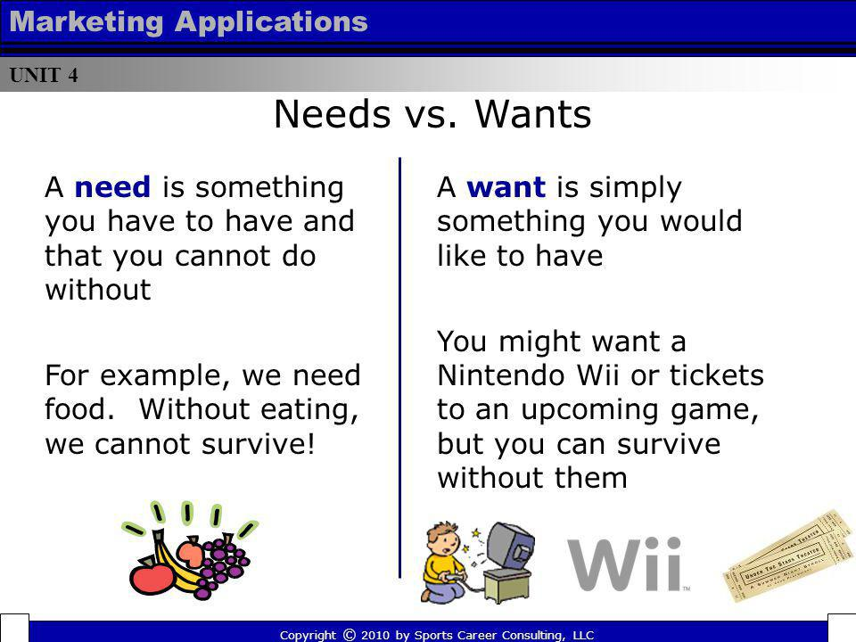 UNIT 4 Marketing Applications Copyright © 2010 by Sports Career Consulting, LLC EA Sports is seeing significant changes in the way people are playing their FIFA 10 soccer video game.