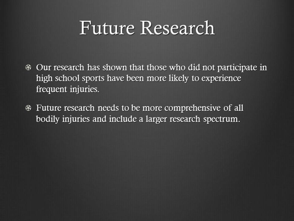 Future Research Our research has shown that those who did not participate in high school sports have been more likely to experience frequent injuries.