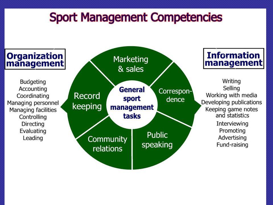 Sport Context