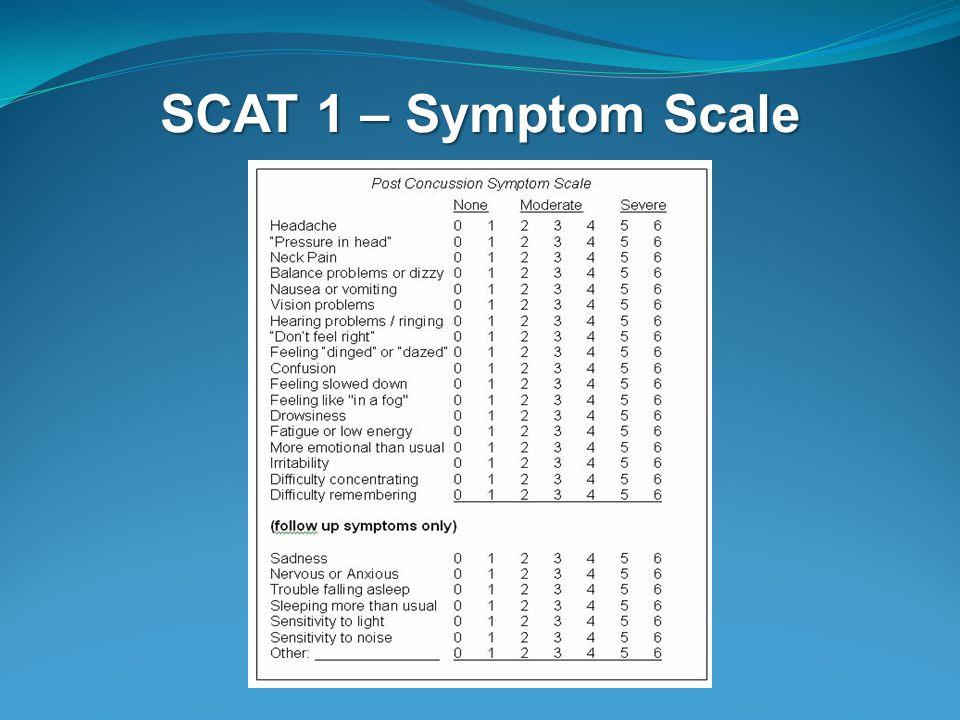 SCAT 1 – Symptom Scale