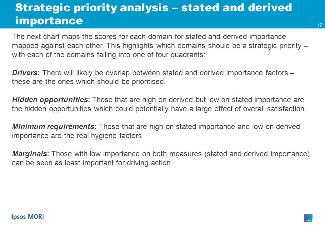 17 Strategic priority analysis – stated and derived importance The next chart maps the scores for each domain for stated and derived importance mapped against each other.