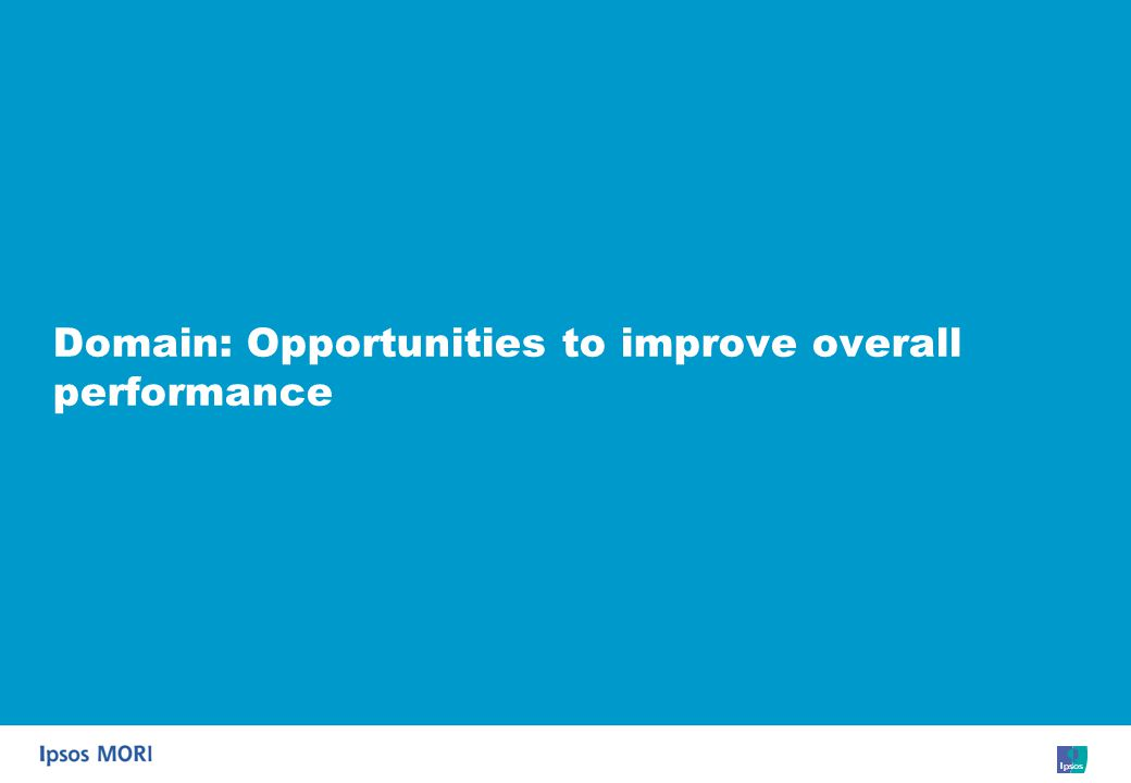 20 Domain: Opportunities to improve overall performance