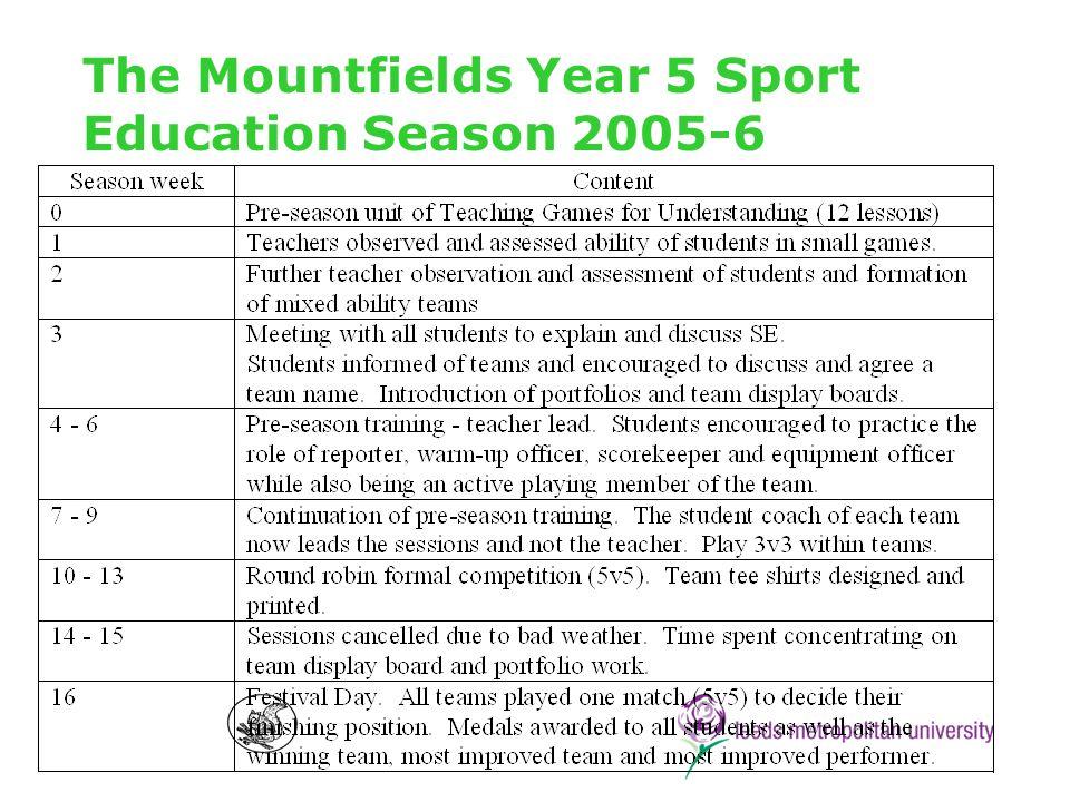 The Mountfields Year 5 Sport Education Season 2005-6