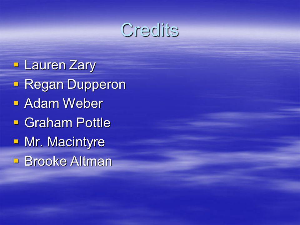 Credits Lauren Zary Lauren Zary Regan Dupperon Regan Dupperon Adam Weber Adam Weber Graham Pottle Graham Pottle Mr.