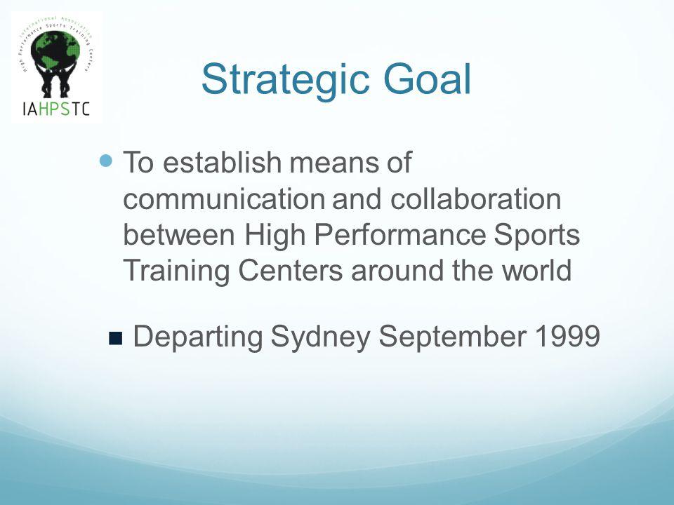 I Forum Sydney 1999 15 countries met in Sydney 45 participants Main Topics: Essential Factors on Elite Programmes.