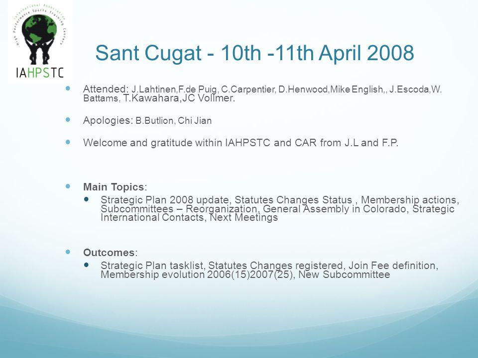 Sant Cugat - 10th -11th April 2008 Attended: J.Lahtinen,F.de Puig, C.Carpentier, D.Henwood,Mike English,, J.Escoda,W. Battams, T.Kawahara,JC Vollmer.