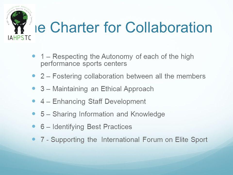 III Forum Loughborough 2003 30 Countries, 62 participants Budget : Main Topics: Human Resources Development.