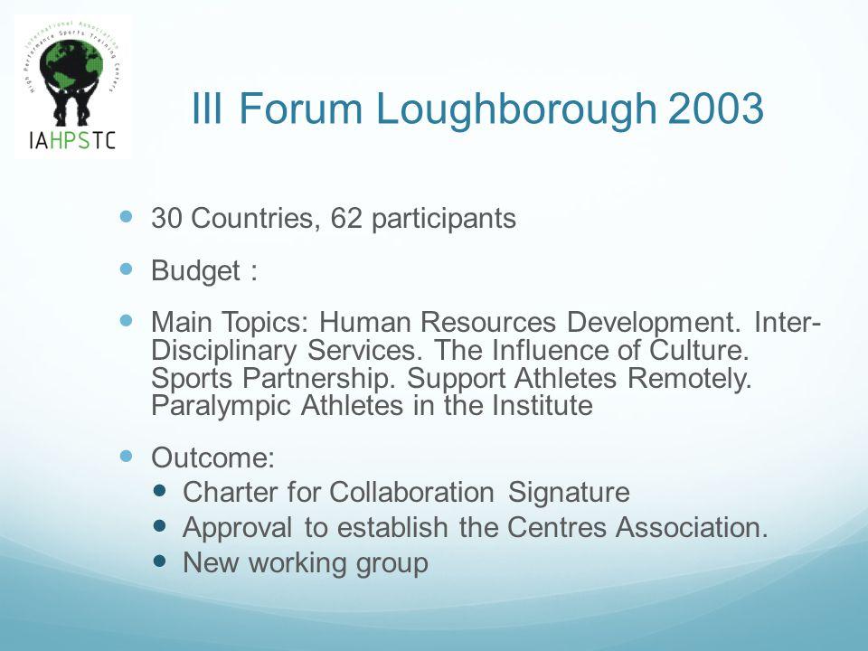 III Forum in Loughborough 2003 Charter Signatures