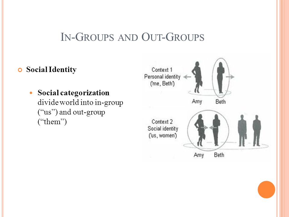 I N -G ROUPS AND O UT -G ROUPS Social Identity Social categorization divide world into in-group (us) and out-group (them)