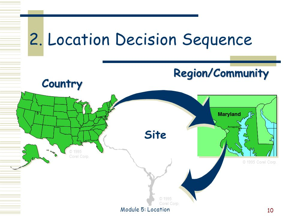10 Module 5: Location 2. Location Decision Sequence © 1995 Corel Corp.Country Region/Community Site