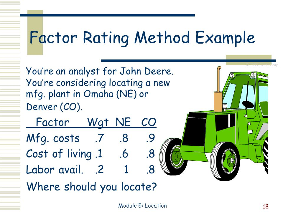 18 Module 5: Location Factor Rating Method Example Youre an analyst for John Deere.