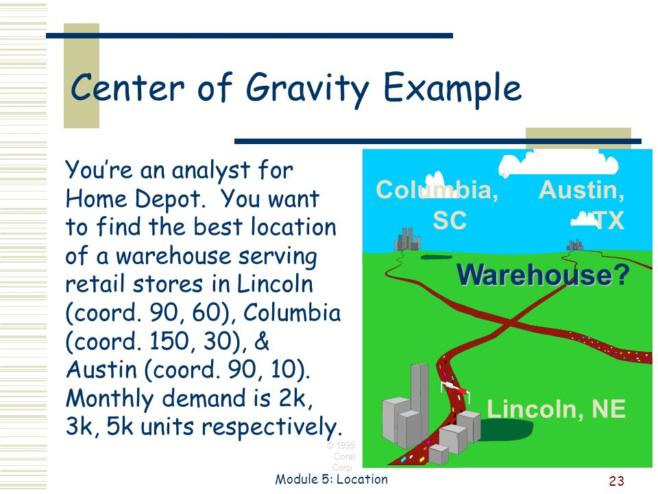 23 Module 5: Location Center of Gravity Example Youre an analyst for Home Depot.
