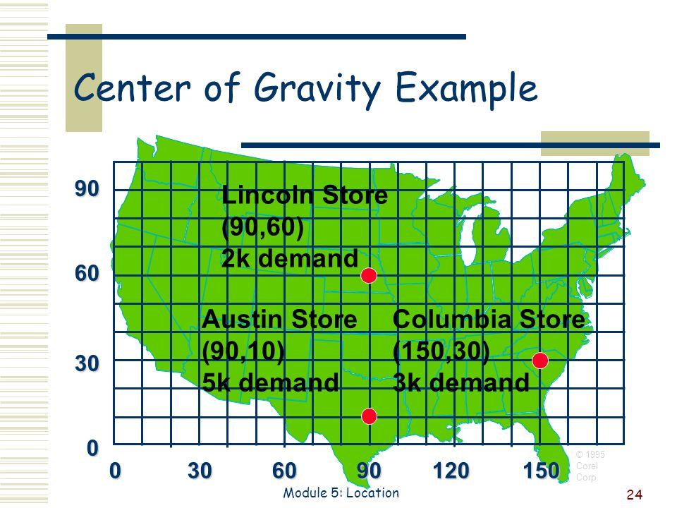 24 Module 5: Location Center of Gravity Example 0306090120150 30 60 90 0 Lincoln Store (90,60) 2k demand Austin Store (90,10) 5k demand Columbia Store (150,30) 3k demand © 1995 Corel Corp.