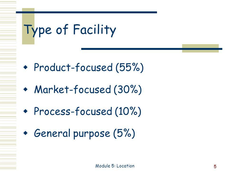 5 Module 5: Location Type of Facility Product-focused (55%) Market-focused (30%) Process-focused (10%) General purpose (5%)