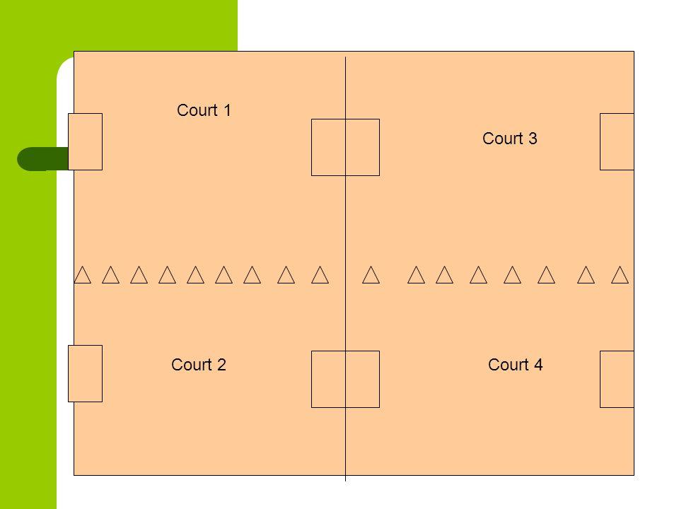 Court 1 Court 2 Court 3 Court 4
