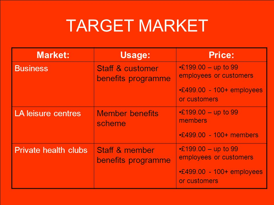 TARGET MARKET Market:Usage:Price: BusinessStaff & customer benefits programme £199.00 – up to 99 employees or customers £499.00 - 100+ employees or cu