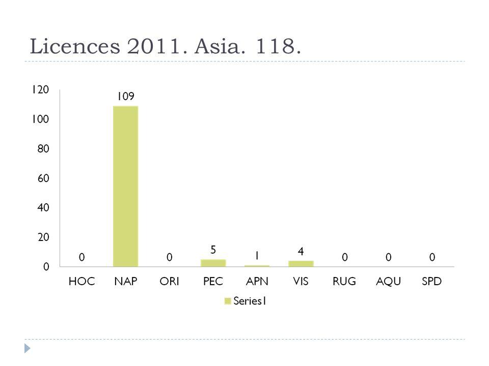 Licences 2011. Asia. 118.