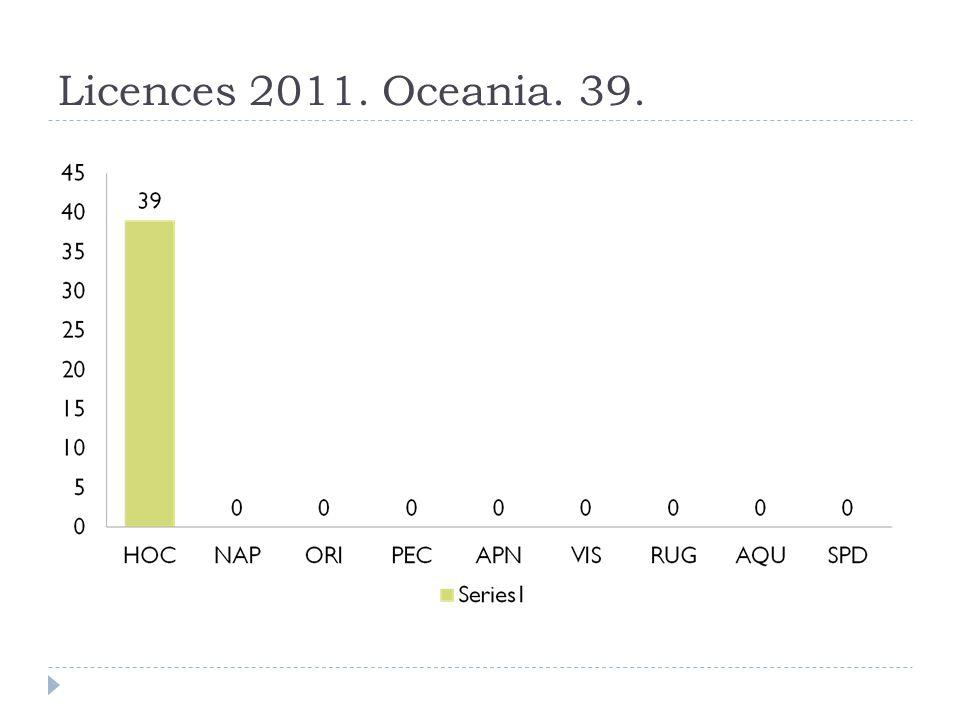 Licences 2011. Oceania. 39.