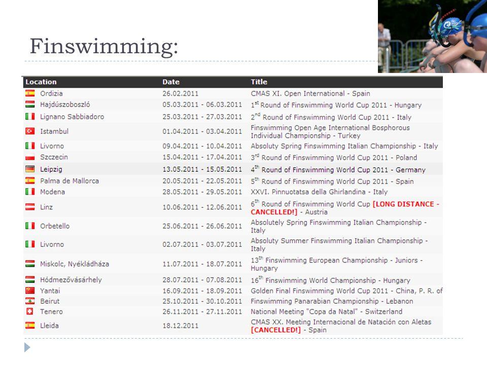 Finswimming: