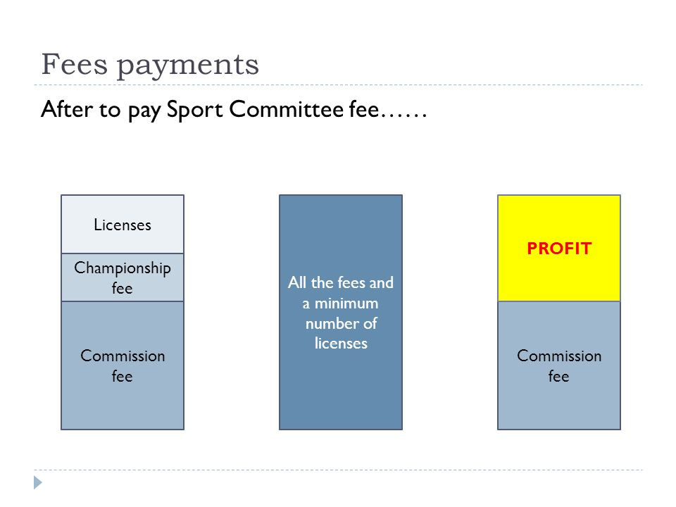 Fees payments After to pay Sport Committee fee…… Commission fee Championship fee Licenses All the fees and a minimum number of licenses Commission fee PROFIT