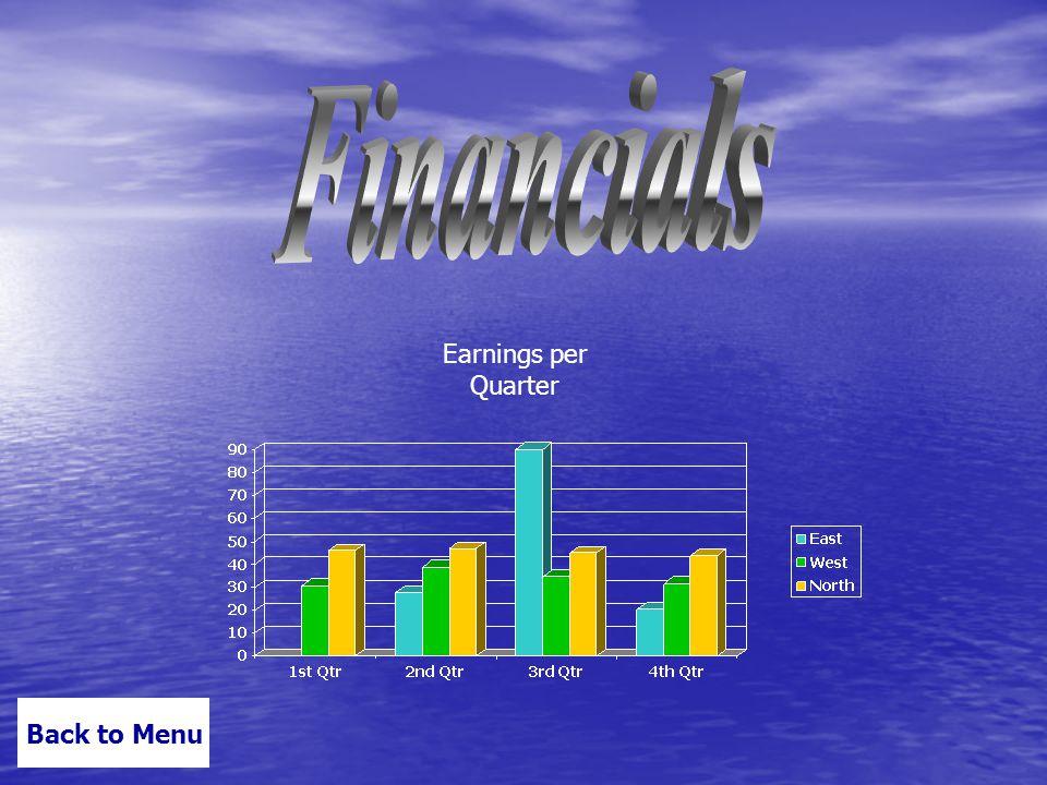 Earnings per Quarter Back to Menu