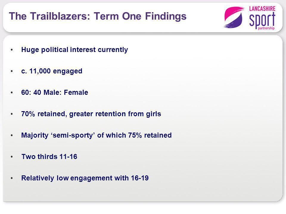 The Trailblazers: Term One Findings Huge political interest currently c.