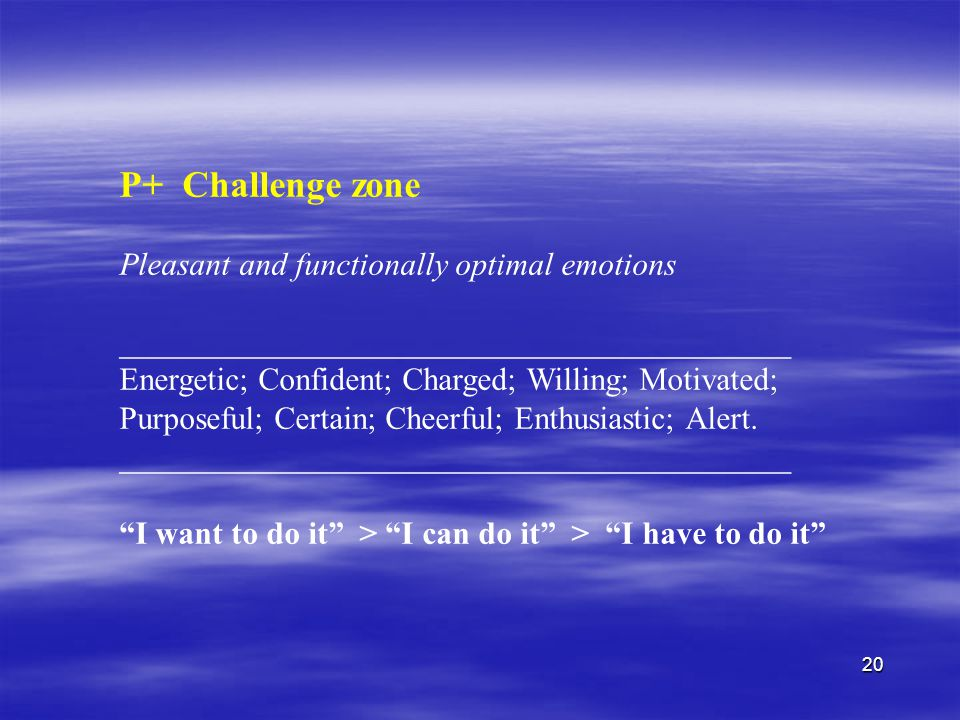 20 P+ Challenge zone Pleasant and functionally optimal emotions __________________________________________ Energetic; Confident; Charged; Willing; Motivated; Purposeful; Certain; Cheerful; Enthusiastic; Alert.