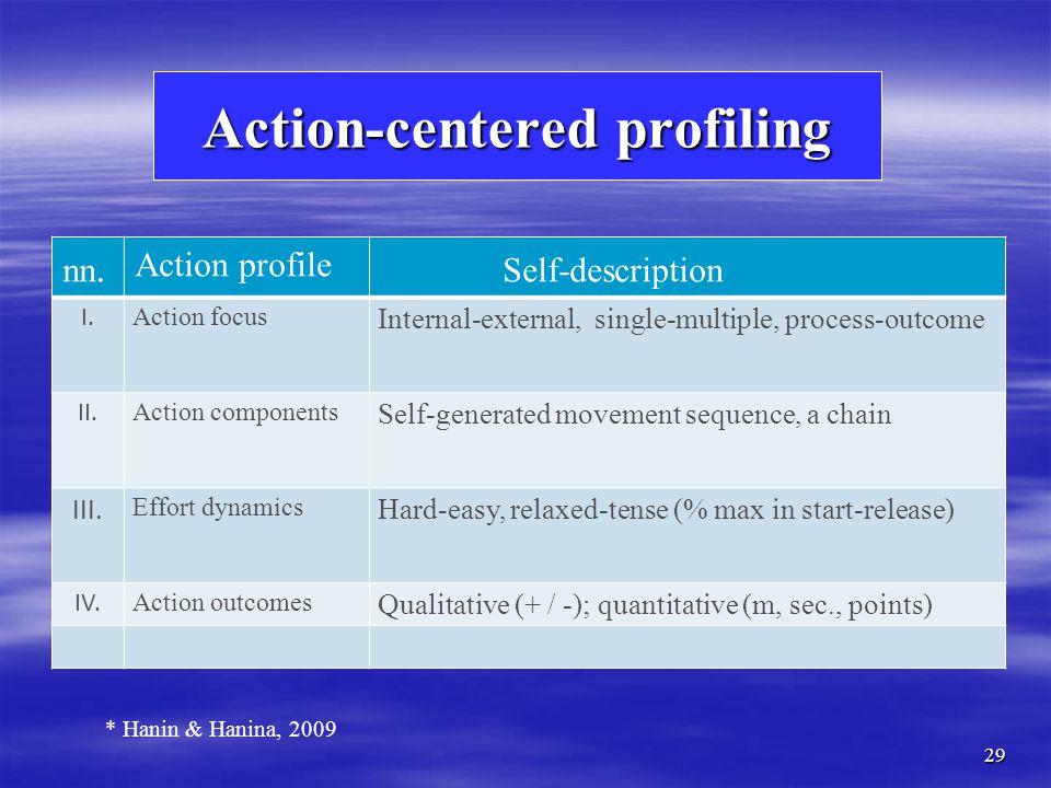 Action-centered profiling nn. Action profile Self-description I. Action focus Internal-external, single-multiple, process-outcome II. Action component