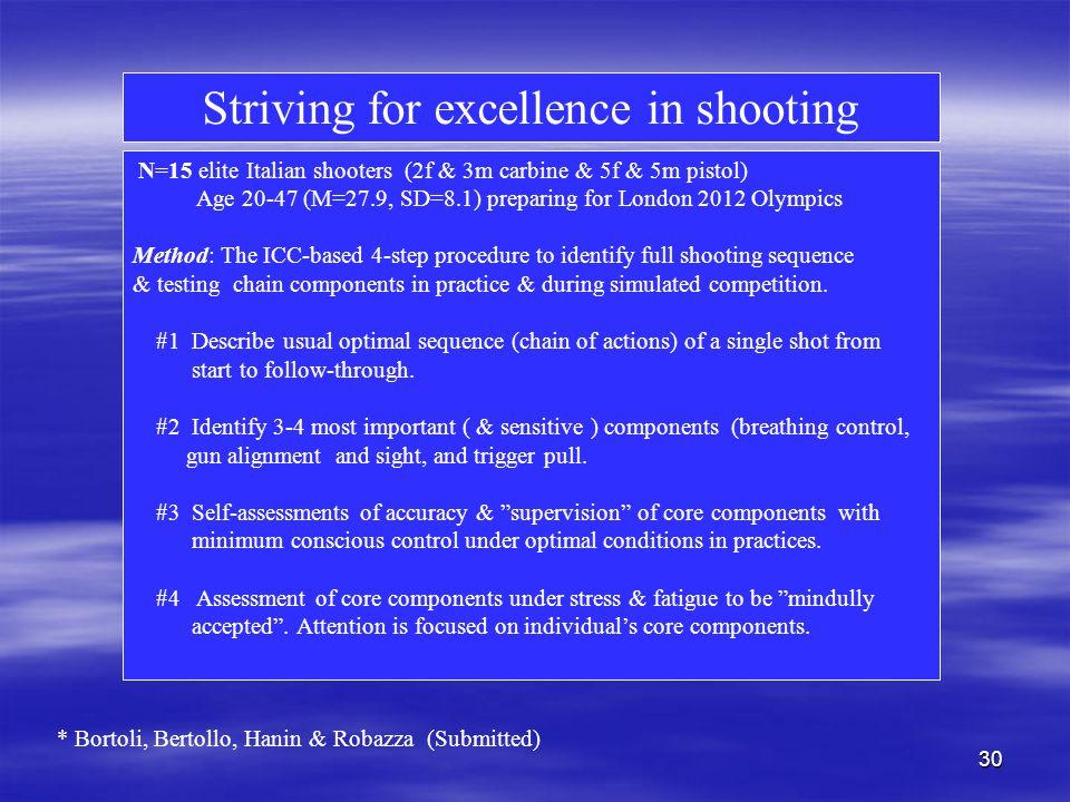 30 N=15 elite Italian shooters (2f & 3m carbine & 5f & 5m pistol) Age 20-47 (M=27.9, SD=8.1) preparing for London 2012 Olympics Method: The ICC-based