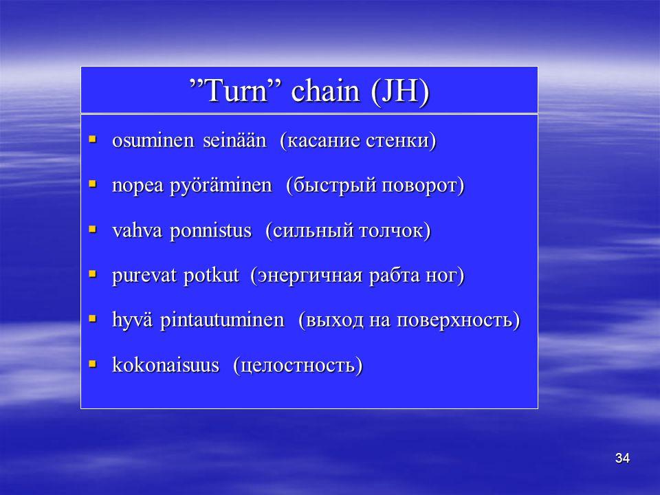Turn chain (JH) osuminen seinään (касание стенки) osuminen seinään (касание стенки) nopea pyöräminen (быстрый поворот) nopea pyöräminen (быстрый повор