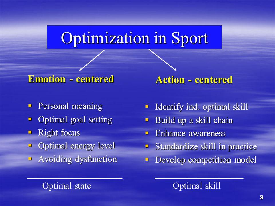 99 Optimization in Sport Emotion - centered Personal meaning Personal meaning Optimal goal setting Optimal goal setting Right focus Right focus Optima
