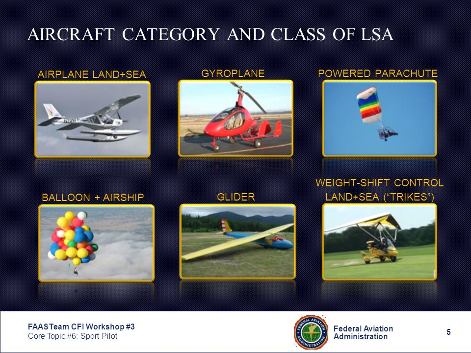 Federal Aviation Administration FAASTeam CFI Workshop #3 Core Topic #6: Sport Pilot 5 AIRCRAFT CATEGORY AND CLASS OF LSA AIRPLANE LAND+SEA WEIGHT-SHIFT CONTROL LAND+SEA (TRIKES) GYROPLANEPOWERED PARACHUTE GLIDER BALLOON + AIRSHIP