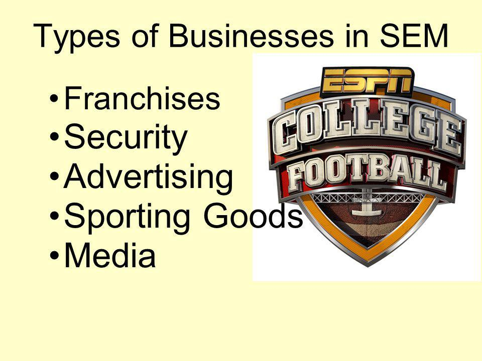 Types of Businesses in SEM Franchises Security Advertising Sporting Goods Media