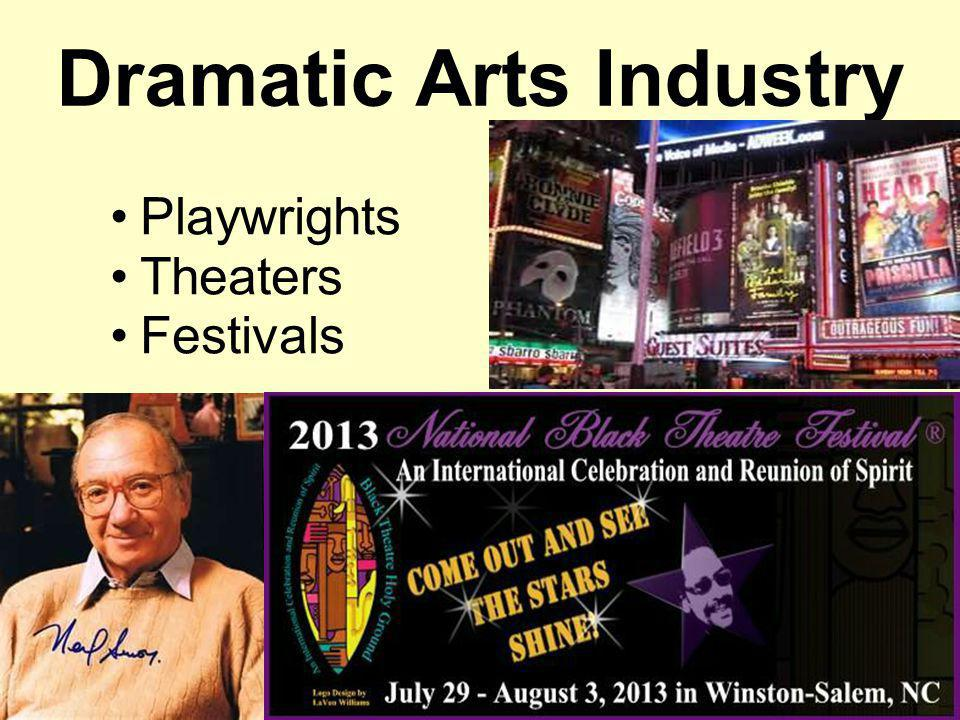 Dramatic Arts Industry Playwrights Theaters Festivals