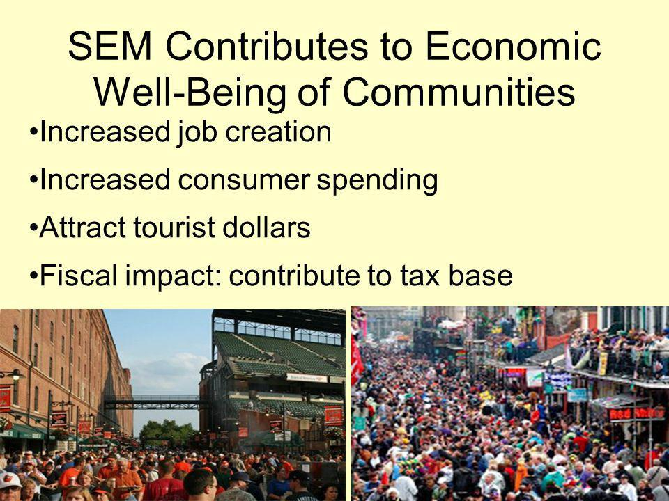 SEM Contributes to Economic Well-Being of Communities Increased job creation Increased consumer spending Attract tourist dollars Fiscal impact: contribute to tax base
