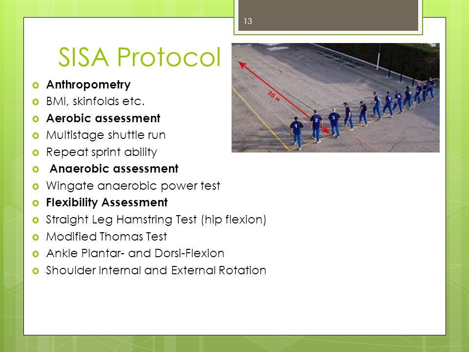 SISA Protocol Anthropometry BMI, skinfolds etc.