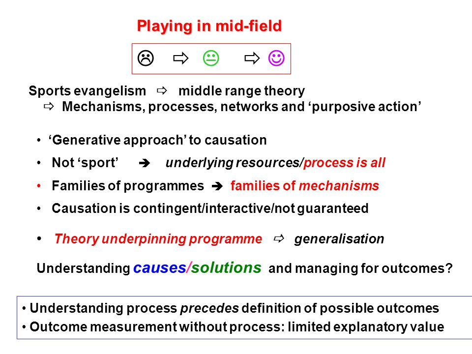 Playing in mid-field Generative approach to causation Not sport underlying resources/process is all Families of programmes families of mechanisms Causation is contingent/interactive/not guaranteed Theory underpinning programme generalisation Understanding causes/solutions and managing for outcomes.