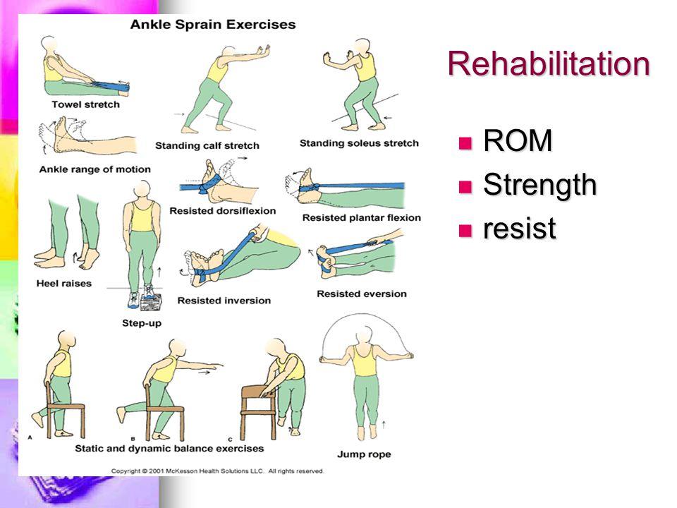 Rehabilitation ROM ROM Strength Strength resist resist