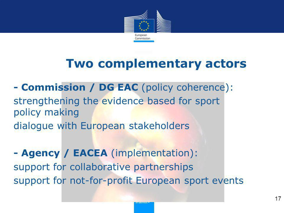 Erasmus+ Two complementary actors - Commission / DG EAC (policy coherence): strengthening the evidence based for sport policy making dialogue with European stakeholders - Agency / EACEA (implementation): support for collaborative partnerships support for not-for-profit European sport events 17