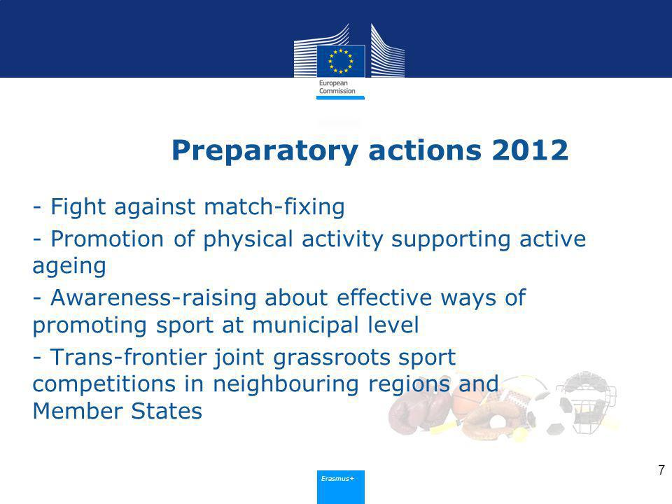 Erasmus+ Preparatory actions 2013 - Strengthening good governance and dual careers in sport through the mobility of volunteers, coaches, managers, and staff - Protecting athletes, especially the youngest, from health and safety hazards by improving training and competition conditions - Promotion traditional European sports and games 8